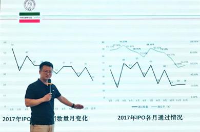 华侨财智汇 | 警惕独角兽热背后的估值泡沫